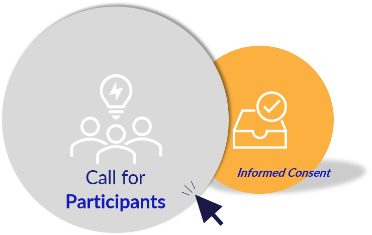 FORMOBILE - Training Call For Participants