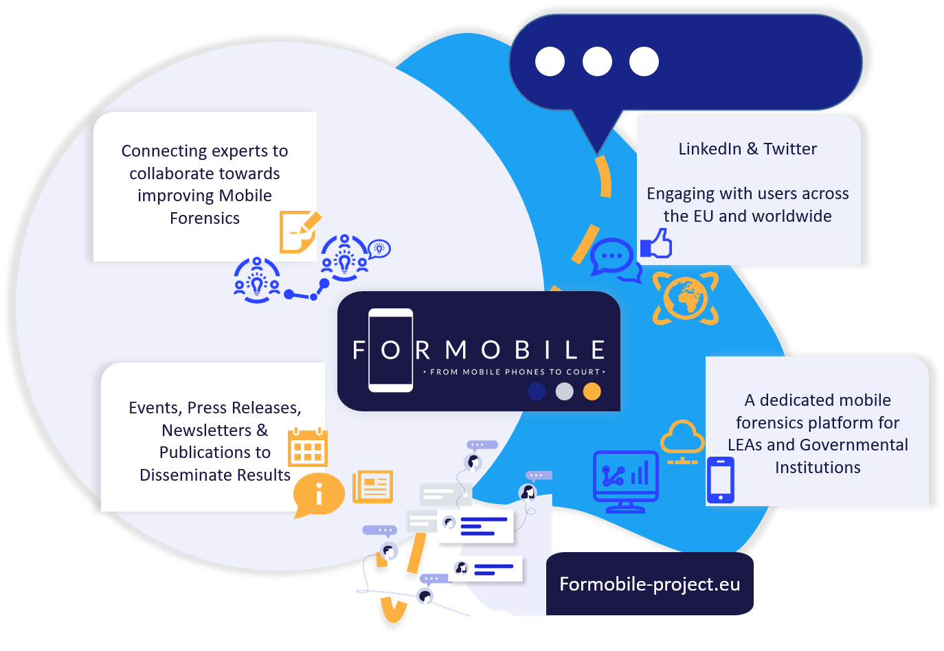Formobile Infographic June2020